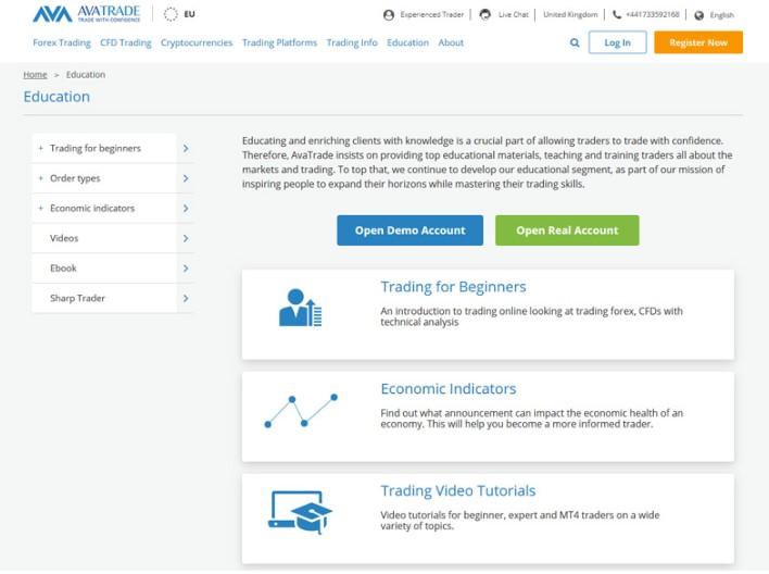 AvaTrade review, AvaTrade, AvaTrade 2020, AvaTrade Legit, AvaTrade CFDs